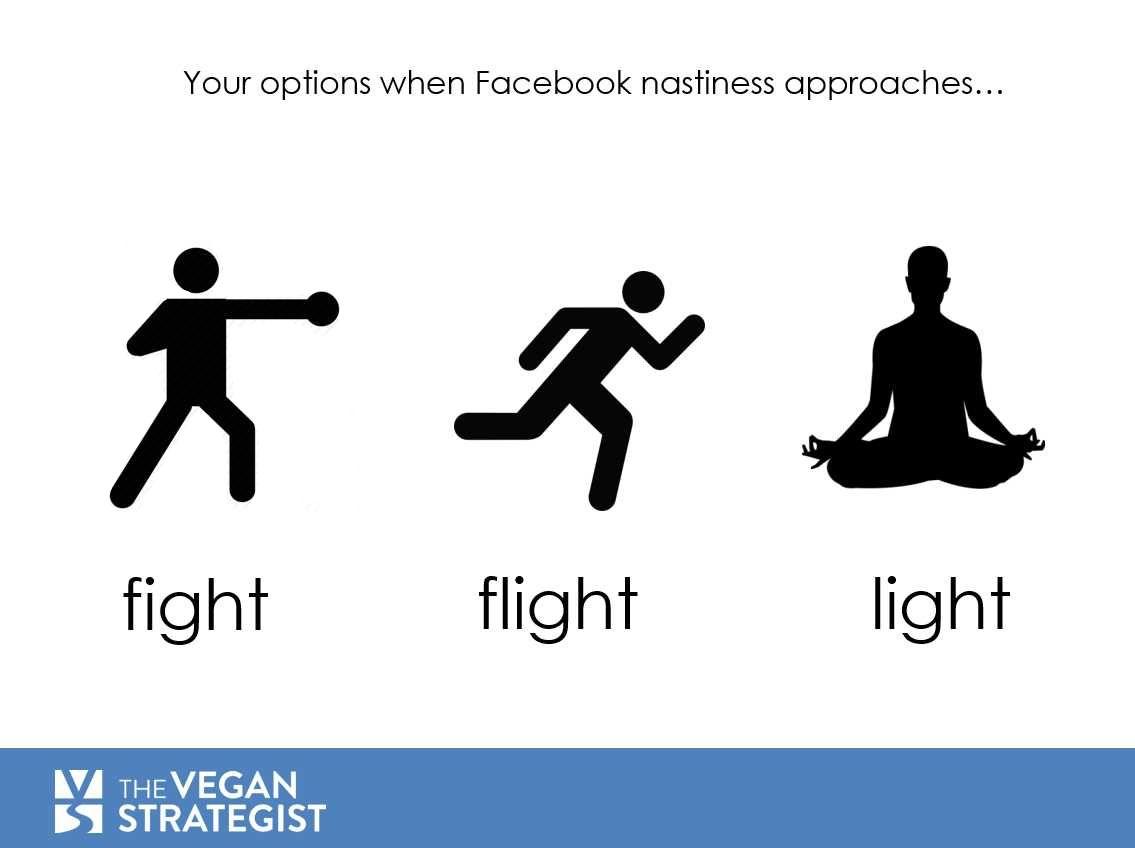 Facebook Communication Fight Flight Or Light