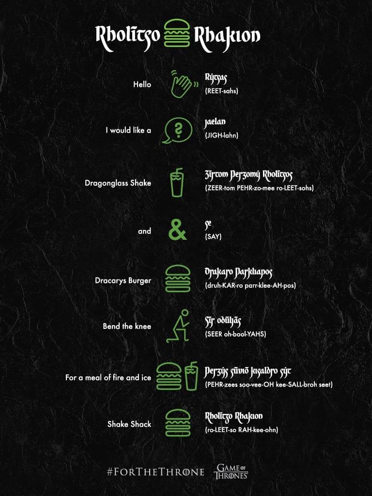 Valyrian Pronunciation Guide