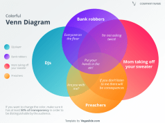 Colorful Venn Diagram PowerPoint Template