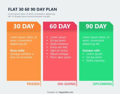 Flat 30 60 90 Day Plan