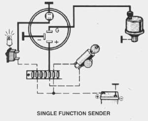 Oil pressure sensor switch on R8G motor
