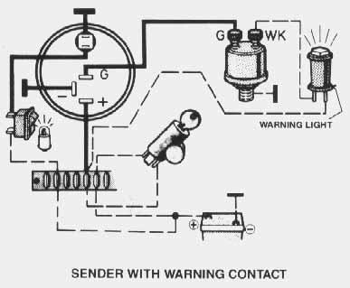 Oil pressure sensor explained?