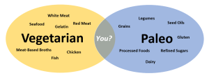 Vegetarian Nation   Vegetarian & Vegan Restaurants Recipes