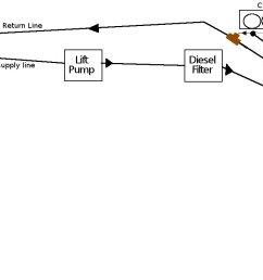 diagram of a basic diesel fuel system [ 1224 x 720 Pixel ]