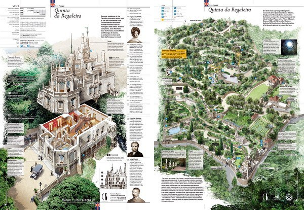 A Visitor's Guide to Sintra, Portugal