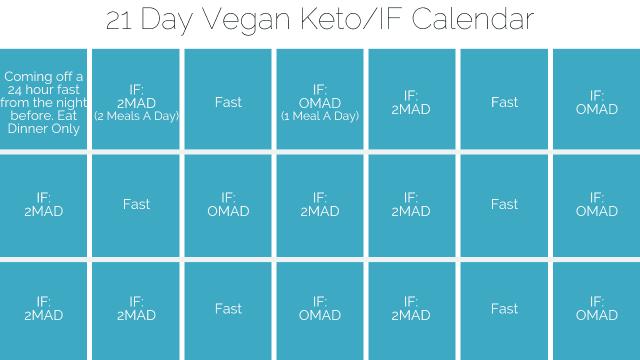 21 Day Keto Calendar