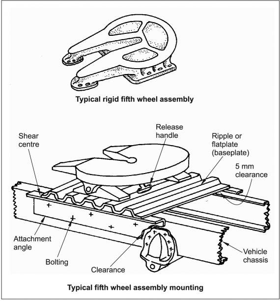 pop up wiring diagram image wiring diagram