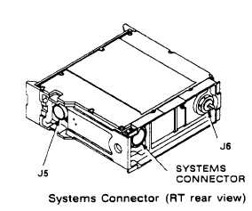 Systems Connector