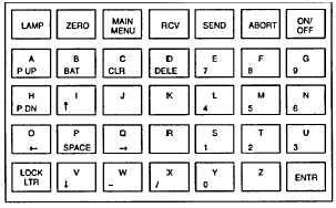AUTOMATED NET CONTROL DEVICE, AN/CYZ-10
