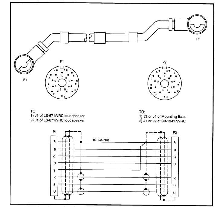 e. CX-13292 (LS-671 Cable)