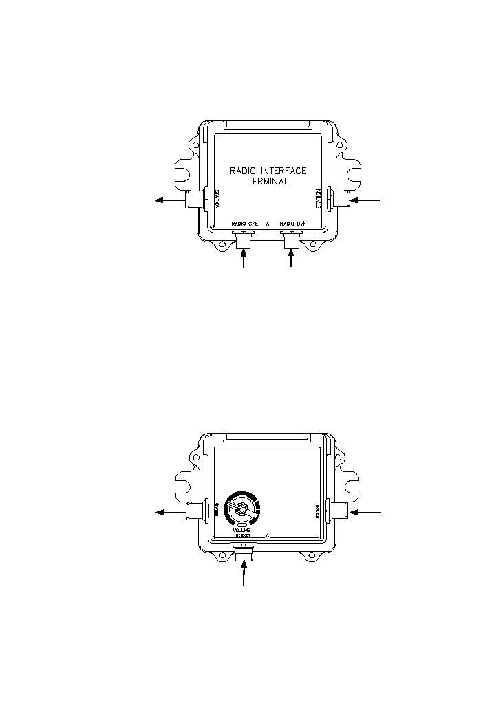 Figure 1-5. Radio Interface Terminal (RIT)