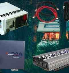 rv inverter 12v wiring guide [ 1200 x 800 Pixel ]