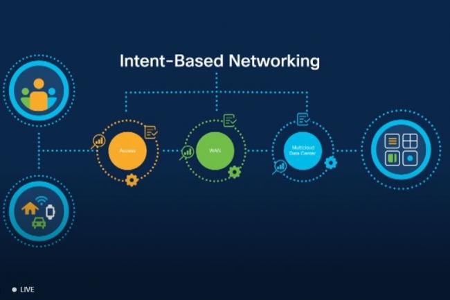 CiscoLive 2020 remet l'accent sur l'automatisation des réseaux