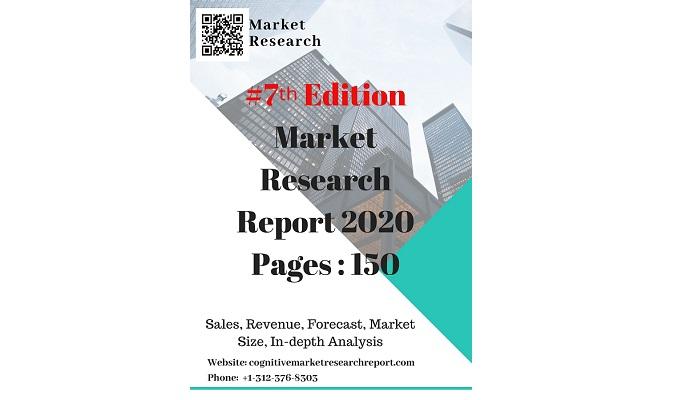 Mondial et France Rapport de marché IoT Cloud Avril 2020 7ème édition Principales entreprises, ventes, chiffre d'affaires, prévisions et analyse détaillée – Thesneaklife