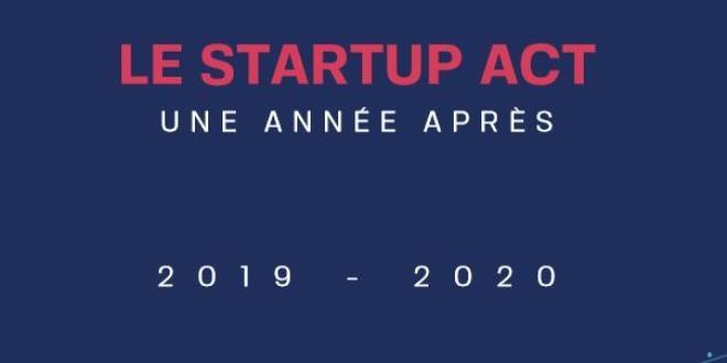 Les startups labélisées ont généré un chiffre d'affaires cumulé, en 2019, de 66 Millions de Dinars – African Manager