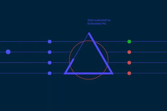 Le tiny machine learning, la techno choisie par Parcoor pour sécuriser l'IoT – JDN