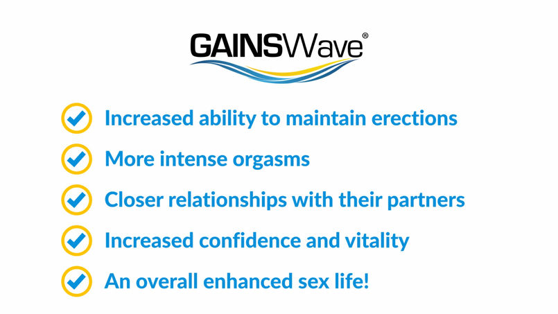 What Is GAINSWave Therapy?