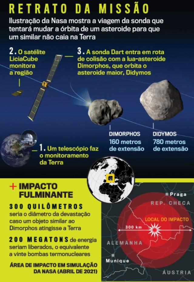 arte asteroide