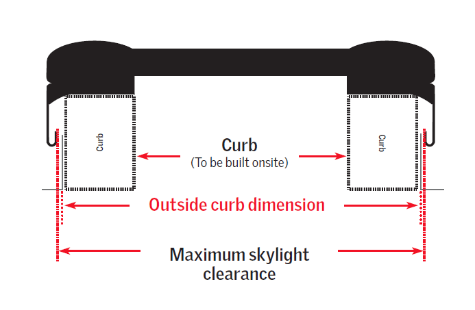 Skylight sizes curb mounted diagram also velux product reference guide rh veluxusa