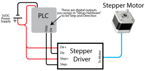 PLC Stepper Motor Control | Velocio