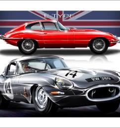 jaguar xke  [ 1080 x 810 Pixel ]