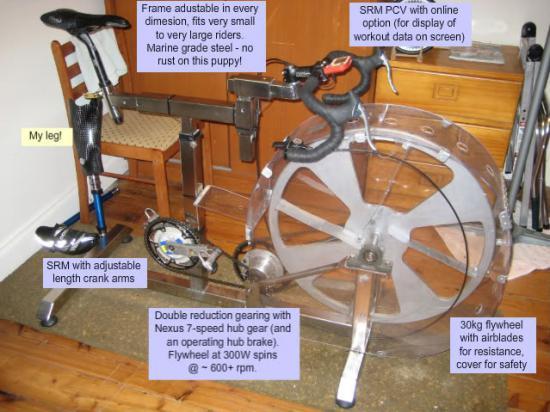 Homemade Exercise Bike.