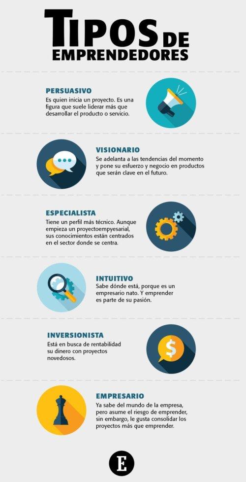 6-tipos-de-emprendedores-infografia