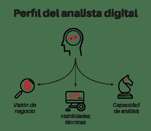 AnalistaDigital
