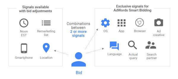 Blog-AI-Advertising