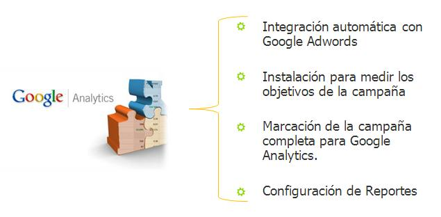 google-analytics-roi