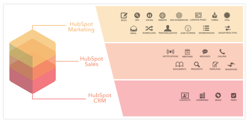 HS_GrowthStack