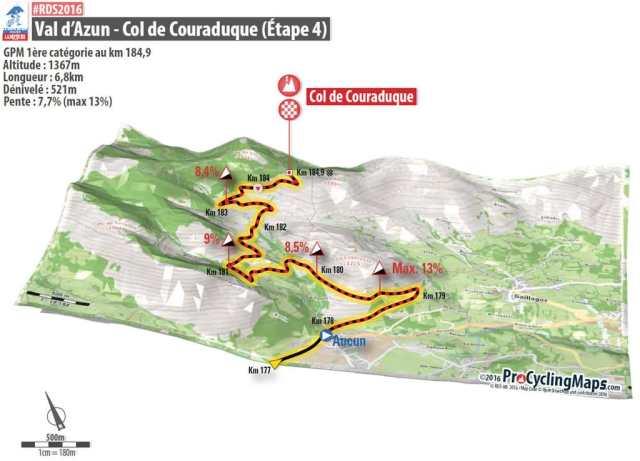 Col de Couraduque