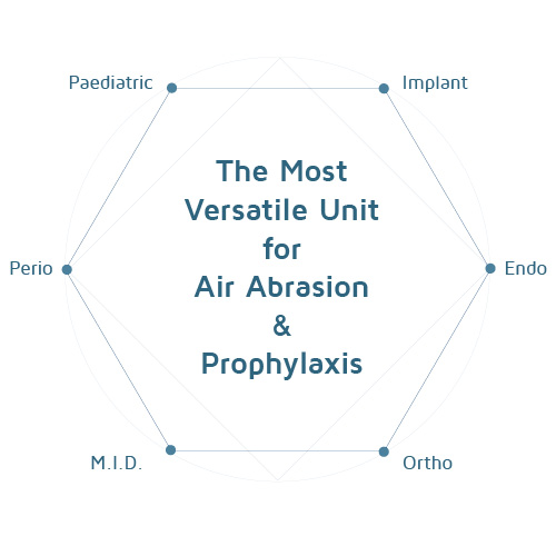 The most versatile unit for Air Abrasion & Prophylaxis