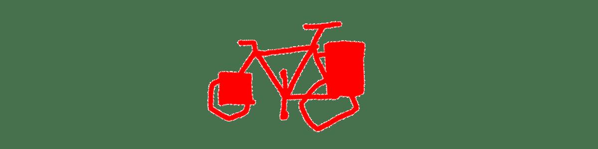 Fahrrad Reise von Alaska nach Argentinien