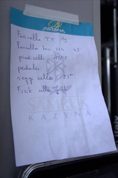 Finally, a list! (image: Astana)