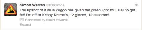 Wiggo weight 1