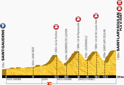 stage 17 TdF 2014