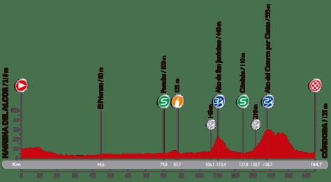 Vuelta 4_perfil 2014