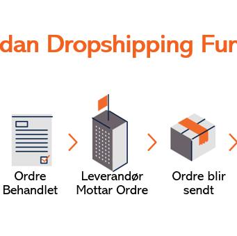 illustrasjon for dropshipping