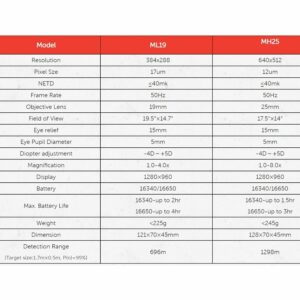 Xeye MH25 Datentabelle