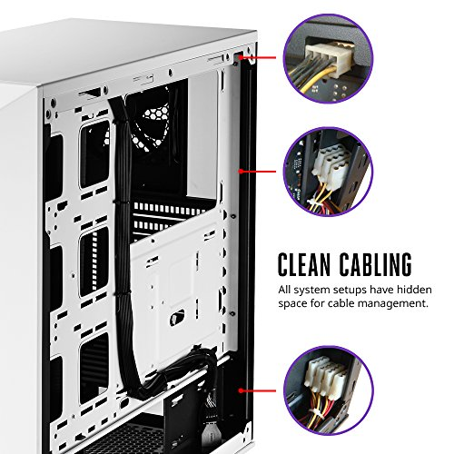 MasterBox 5 Negro y Blanco Gabinete para PC, Media Torre con Configuración Interna, Soporta ATX, Micro ATX, Mini ITX y Nueve Posiciones de Montaje SSD - VendeTodito