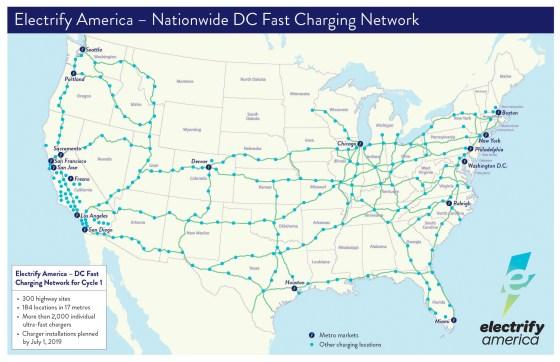 ELECTRIFY AMERICA Nationwide Network Map