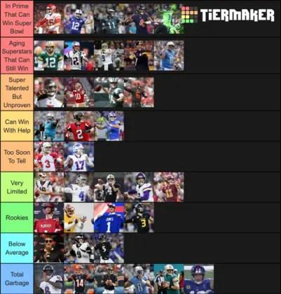 Quarterback Tiers