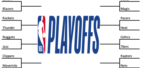 NBA Playoff Picks