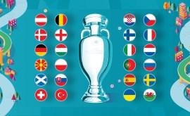 Euro Winners Losers