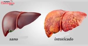 Desintoxicación del hígado