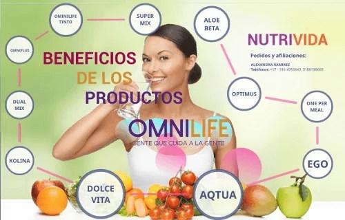 Cuales son los productos para bajar de peso de omnilife