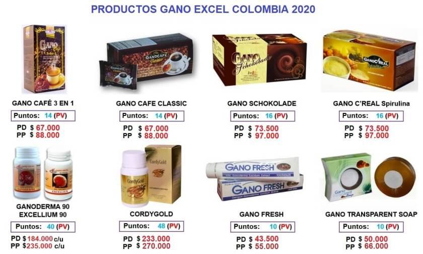 Lista de Precios Gano Excel Colombia 2020