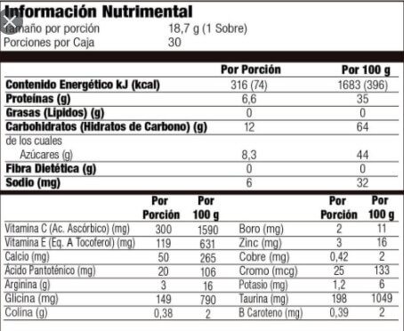 Tabla Nutricional Power Maker Omnilife