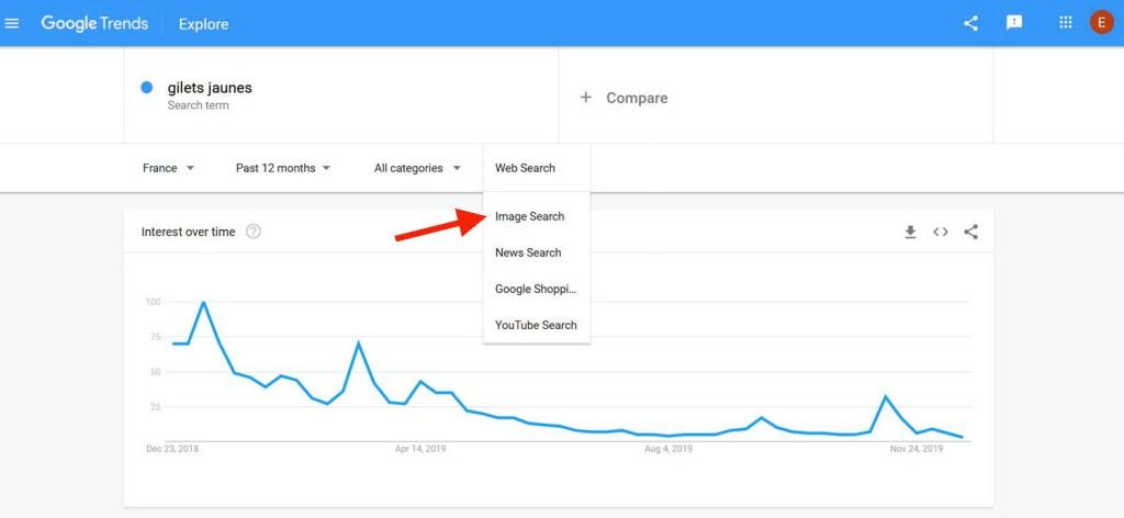 Google Trends recherche images | Vendre ses photos en ligne